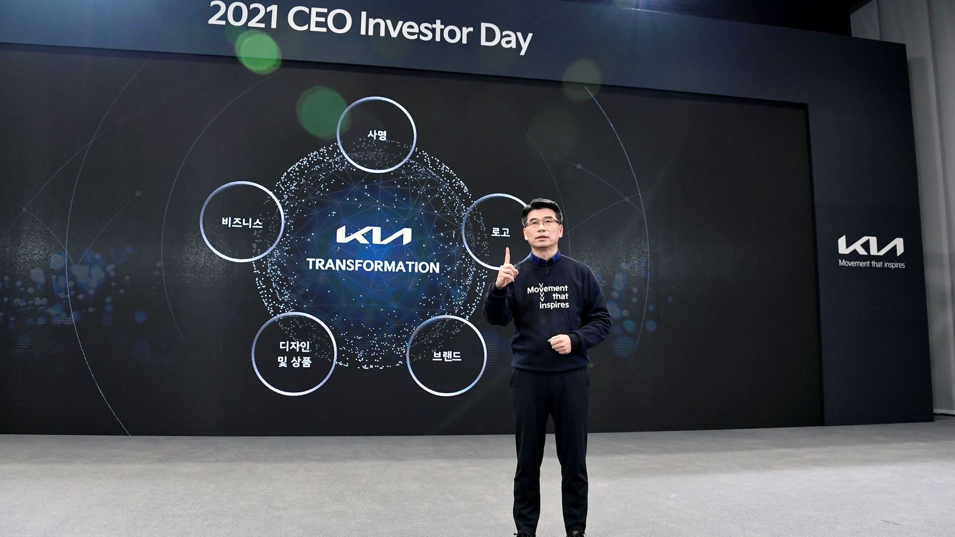 Kia unveils roadmap for transformation, focusing on EVs and mobility solutions - Image 2