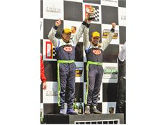 Kia Motors Captures First Racing Victory in Company History