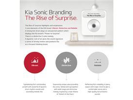 Kia Sonic Branding