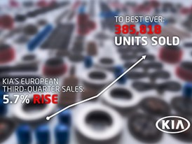 Kia Motors Europe Q3 Sales