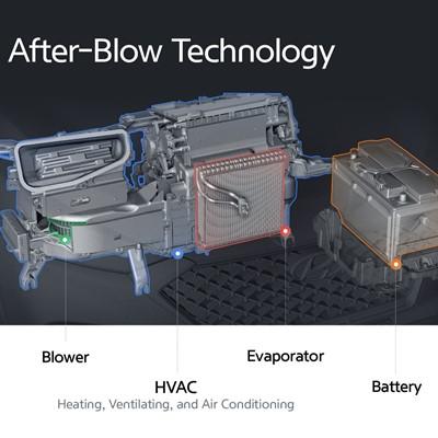 HMG Develops Air Technologies