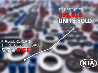 Hybrid and Electric Cars push Kia to Best-ever European Sales Performance