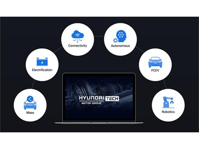 Hyundai Motor Group TECH, Opens as New Platform for HMG's Innovation Efforts