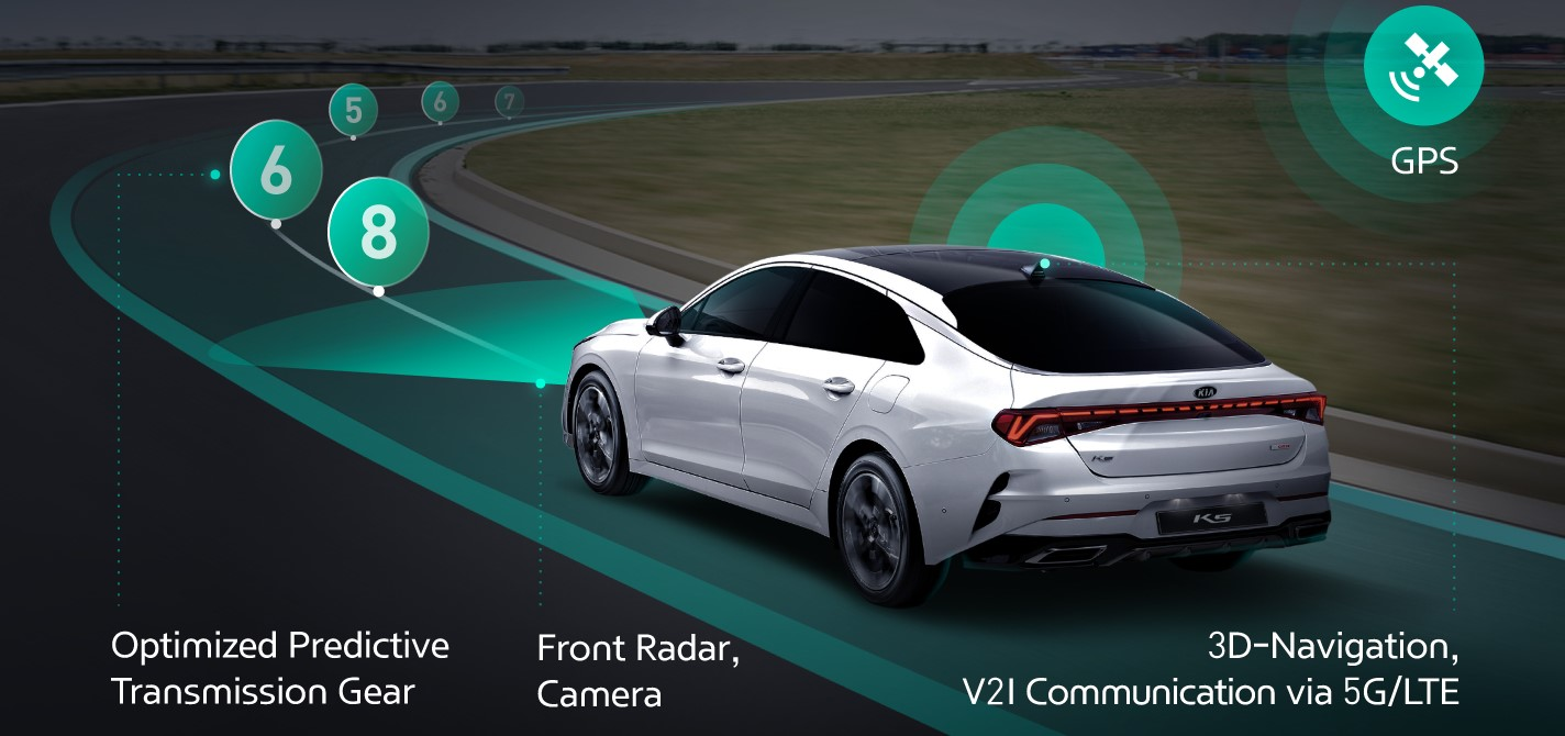 Hyundai and Kia Develop World's First ICT Connected Shift..
