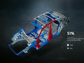 All-New Optima's Advanced High Strength Steel