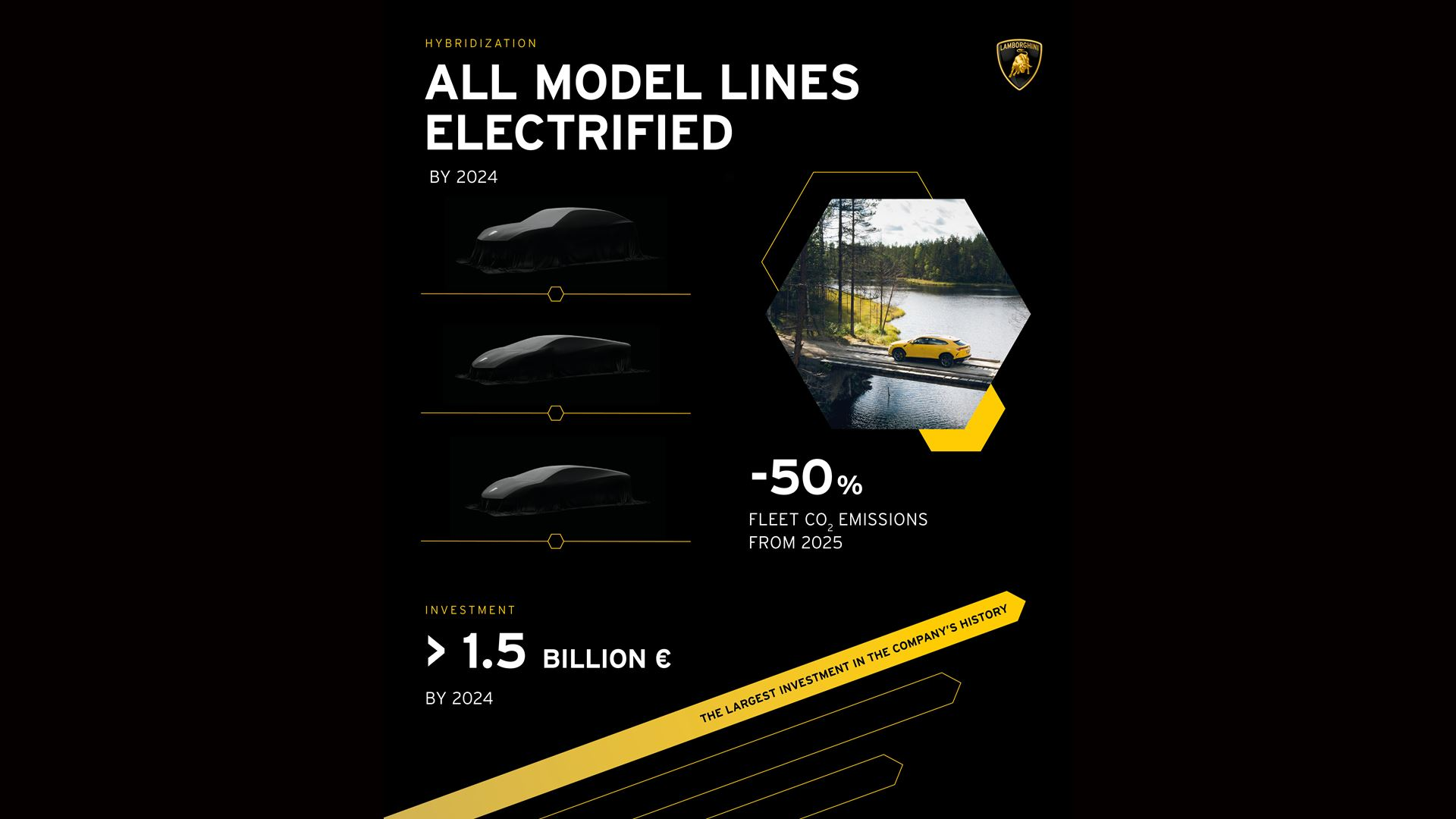 "Lamborghini announces its roadmap for electrification: ""Direzione Cor Tauri"" - Image 5"