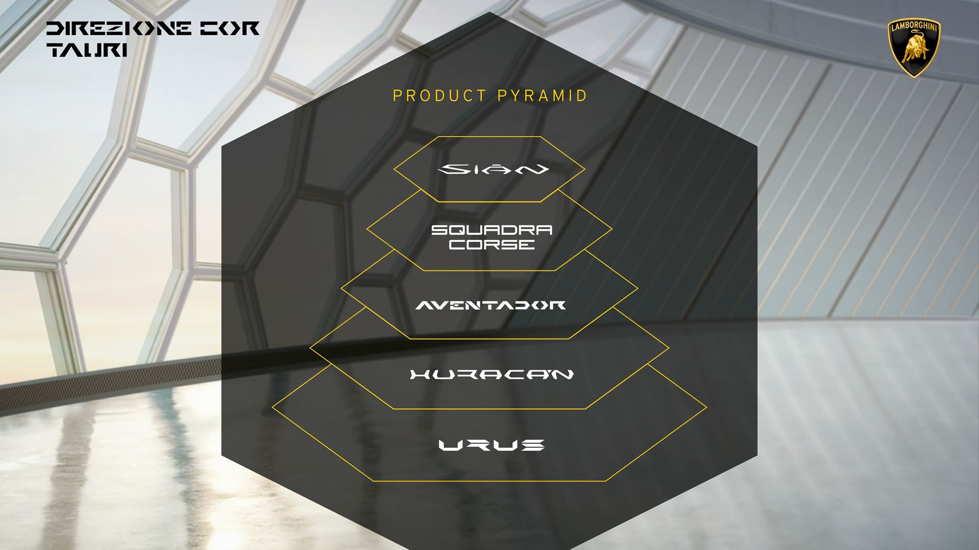 "Lamborghini announces its roadmap for electrification: ""Direzione Cor Tauri"" - Image 6"