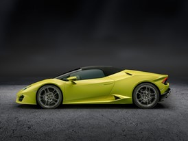 Huracan RWD Spyder Profile closed